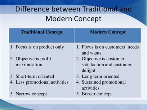 difference between the traditional and marketing concepts production social exchange selling