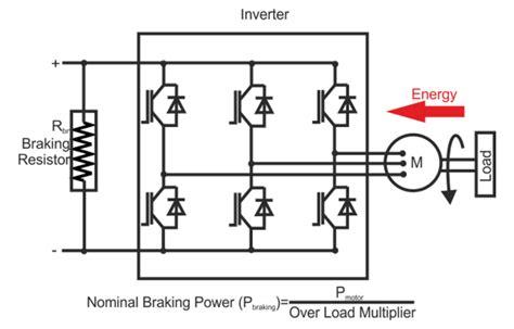 braking resistor calculations brake resistor calculation 28 images inverter drive supermarket brake resistor calculator