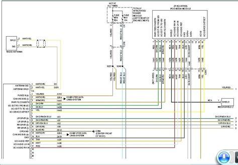 dodge ram  wiring schematic camizuorg