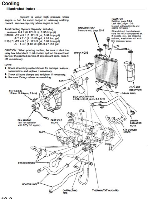 1996 acura integra wiring diagram dash 1996 just another