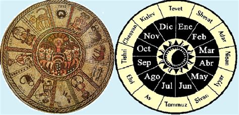 almanaque hebreo lunar 2016 descargar el calendario hebreo 1 170 parte radio sefarad