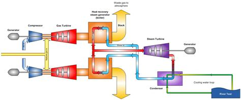 single cycle steam turbine power plant zeroco2 lovely boiler and steam turbine images electrical and