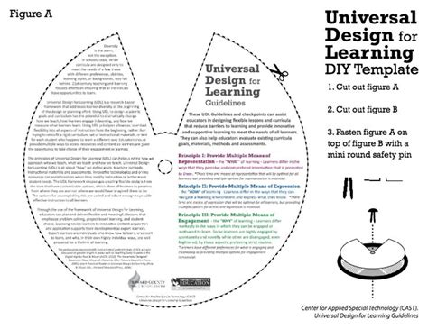 definition universal design for learning 17 best images about universal ece on pinterest early