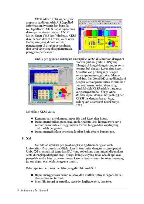 Kupas Tuntas Matematika Keuangan Dengan Ms Excel sejarah microsoft excel