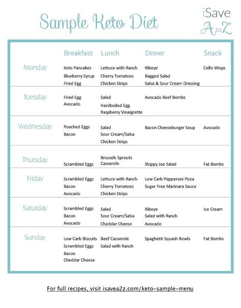 printable diet plans grab this printable 7 day keto sle menu plan sle
