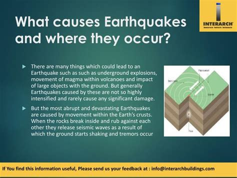 what causes earthquakes earthquake information ppt earth quake resistant peb buildings by interarch