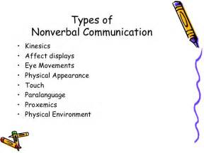 Types Of Nonverbal Communication Essay by Articles About Communication Verbal And Nonverbal Communications Training4thefuture X Fc2