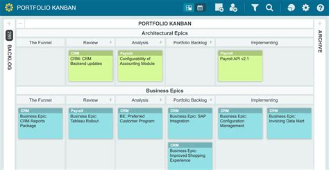 Scaling Agile With New Safe Templates Leankit Agile Feature Template