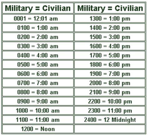 military time dhs air force jrotc al 935