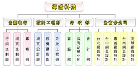 ic design house ic design house 28 images ming cheng sheng asekh it april 9 ppt design bim studio