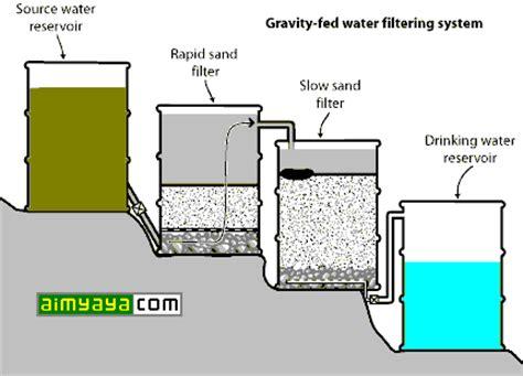 membuat filter air tradisional tujuh tiga blog membuat saringan air sendiri