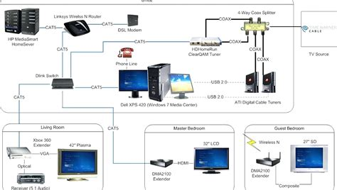 diagram office lan network diagram home wiring office