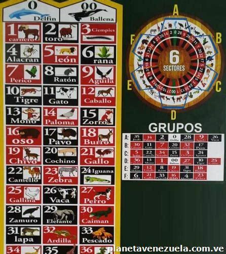 imagenes lotto activo grupo programa para venta de animalitos ruleta activa y loto