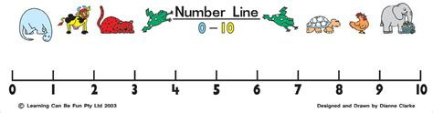 printable number line to 10 000 0 10 number line clipart