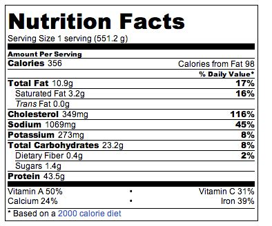 usda boat values shrimp enchiladas nutrition facts nutrition ftempo