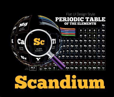 Scandium Periodic Table by Periodic Table Of The Element Scandium Sc Vector