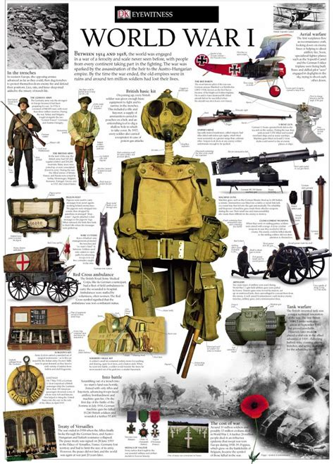 dehumanization of warfare implications of new weapon technologies books war world war i on world war i soldiers and