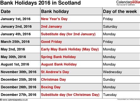 new year 2016 factory holidays bank holidays 2016 in the uk