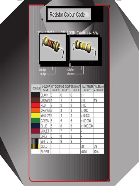 resistor color code calculator xls resistor color code chart template 6 free templates in pdf word excel