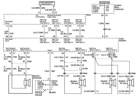 1999 gmc yukon denali wiring diagrams wiring data fuse diagram gmc yukon denali data wiring diagrams wiring diagram for free