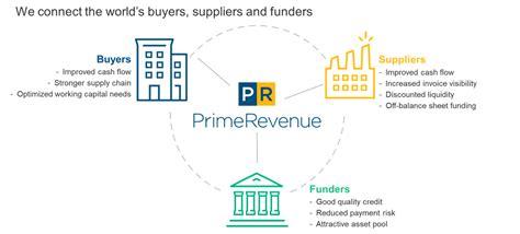supply chain finance primerevenue