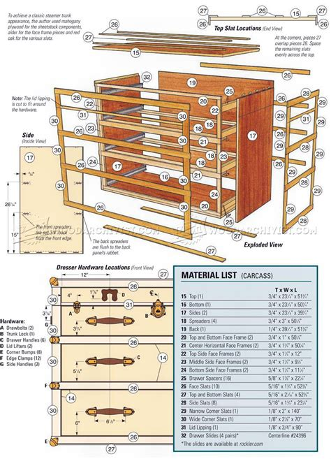 steamer trunk dresser plans how to build a steamer trunk furniture woodworking auto