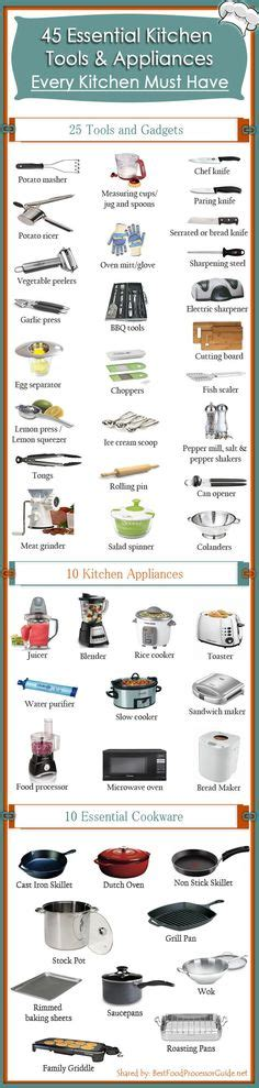 list of kitchen essentials for new home printable grocery list toilets highlights and on