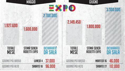 ingressi expo serali expo 2015 i dati gonfiati di sala quot 6 1 milioni di