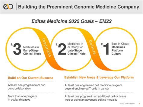 program symposium t membrane material platforms and editas medicine edit presents at bio ceo investor