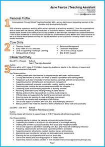 Early Years Practitioner Sle Resume by Exle Of A Cv
