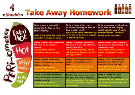 takeaway menu template nando s takeaway homework by peak11gandt teaching
