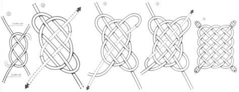 nudos marineros decorativos artesanias pergamino macrame nudo chino