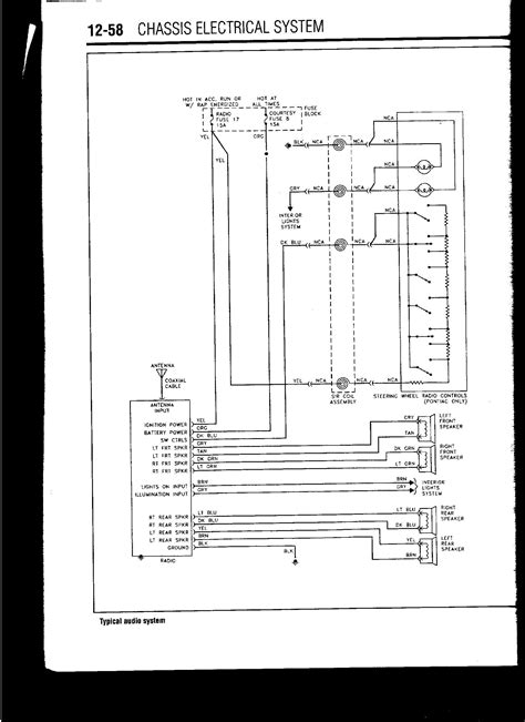electrical meter box wiring diagram get free image about