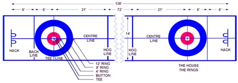 curling diagram from the manager s desk do you the dimensions of a