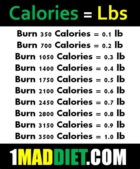 how many calories does swinging burn how many calories do i need to burn dark brown hairs