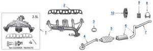 2000 Jeep Exhaust System Diagram 2004 Grand Exhaust Schematic 2004 Free Engine