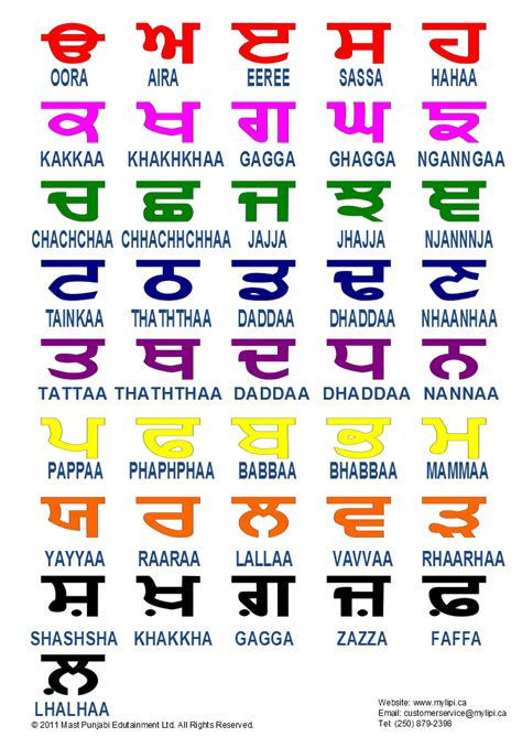 Letter Punjabi Song Writing Writing Worksheets And Alphabet On