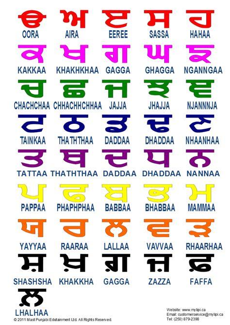 punjabi letter for in punjabi punjabi alphabet page