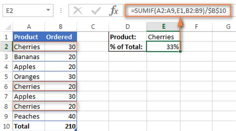 excel tutorial how to calculate percentages how to calculate percentage in excel percent formula