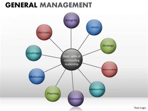 wheel and spoke diagram wheel diagram for powerpoint wheel get free image about