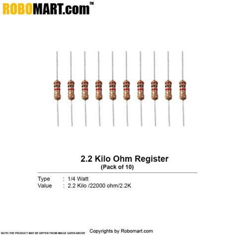 a 2 2 ohm resistor is to be made of nichrome wire buy 2 2 kilo ohm 1 4 watt resistor resistance india