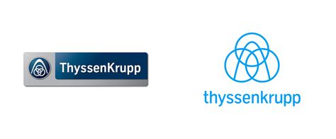Best Software To Design House brand new new logo and identity for thyssenkrupp by loved