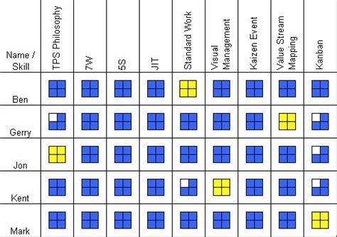skills matrix template for business templates