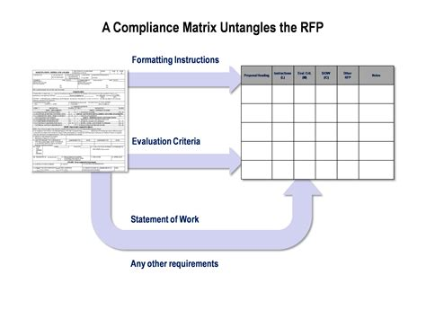Introduction To The Compliance Matrix Proplibrary Requirements Compliance Matrix Template