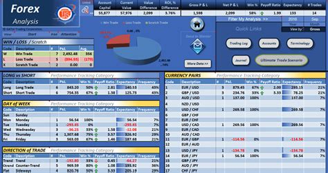 Trading Journal Spreadsheet by Trading Journal Spreadsheet Review Fx Day