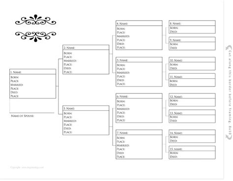 free pedigree charts type print and frame in 30 min