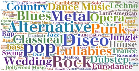 genre music genres karaoke rental collections