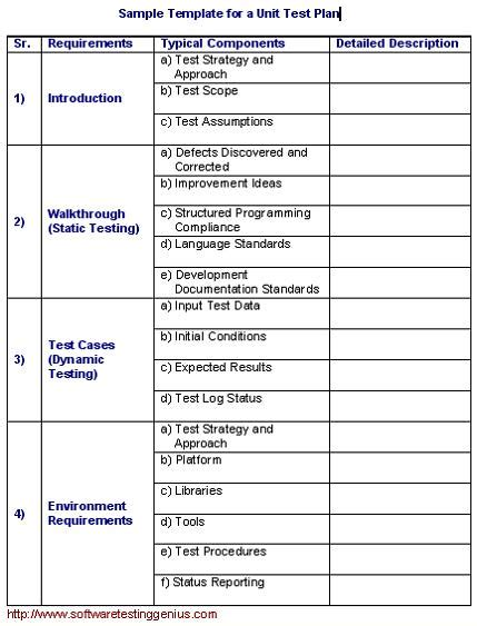 testing procedures template unit test plan and its sle template software testing
