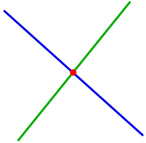 inter section intersection euclidean geometry