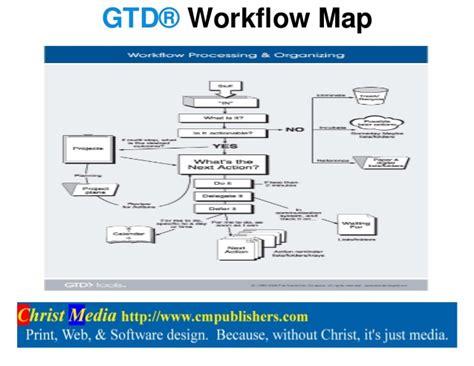 david allen gtd workflow map leveraging gtd 174 to hack the universe